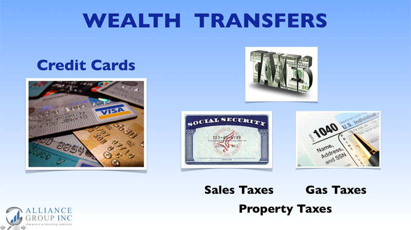Wealth Transfers What Are They